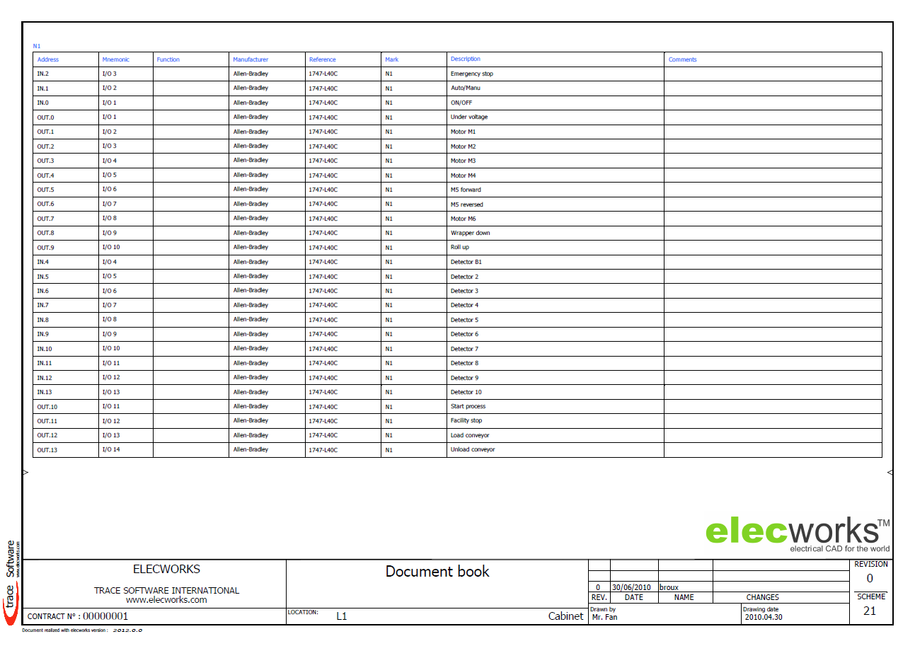 Customizable reports in elecworks